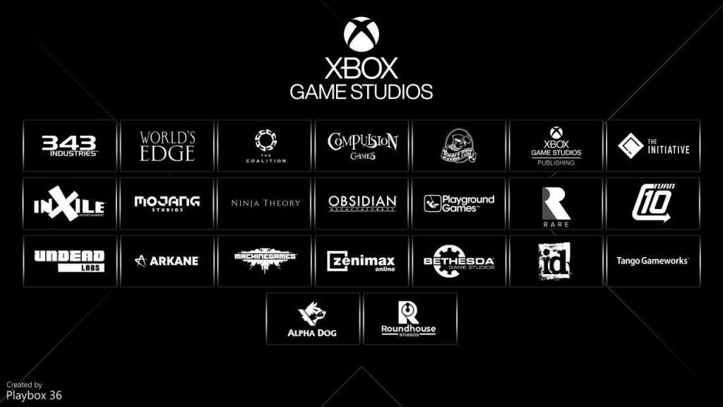 Microsoft Xbox Games Studio